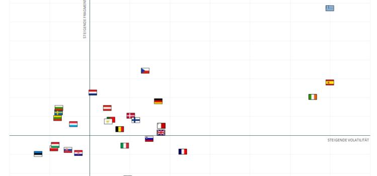 Auf dem Weg in die Krise? Fragmentierung und Volatilität der Parteiensysteme in der Europäischen Union